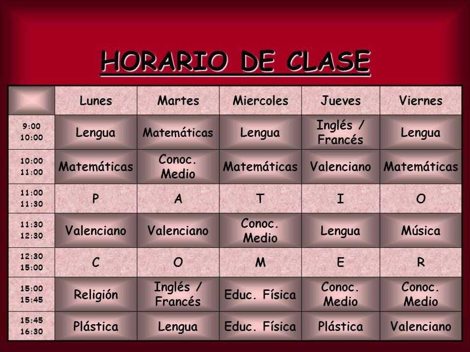HORARIO DE CLASE Lunes Martes Miercoles Jueves Viernes Lengua