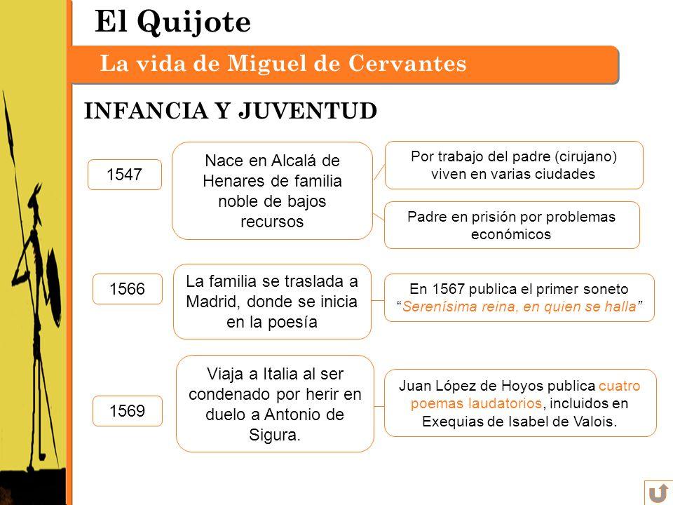 El Quijote La vida de Miguel de Cervantes
