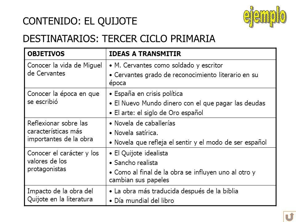 DESTINATARIOS: TERCER CICLO PRIMARIA