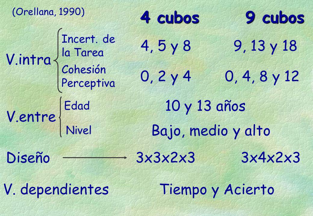 4 cubos 9 cubos 4, 5 y 8 9, 13 y 18 V.intra 0, 2 y 4 0, 4, 8 y 12