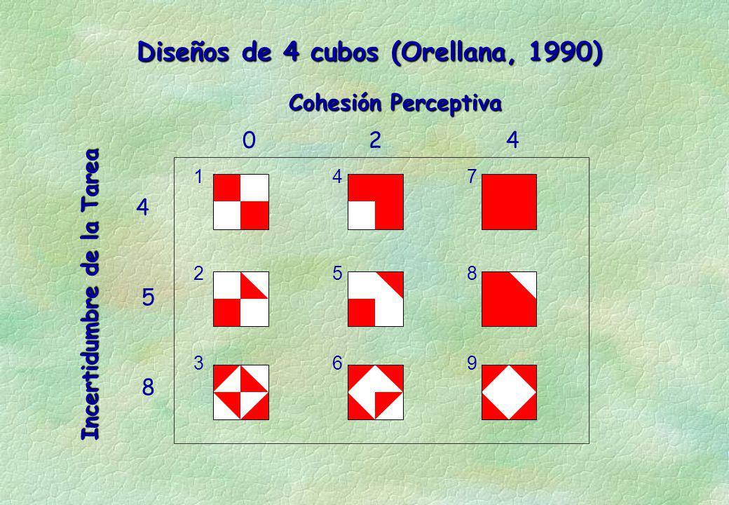 Diseños de 4 cubos (Orellana, 1990) Incertidumbre de la Tarea