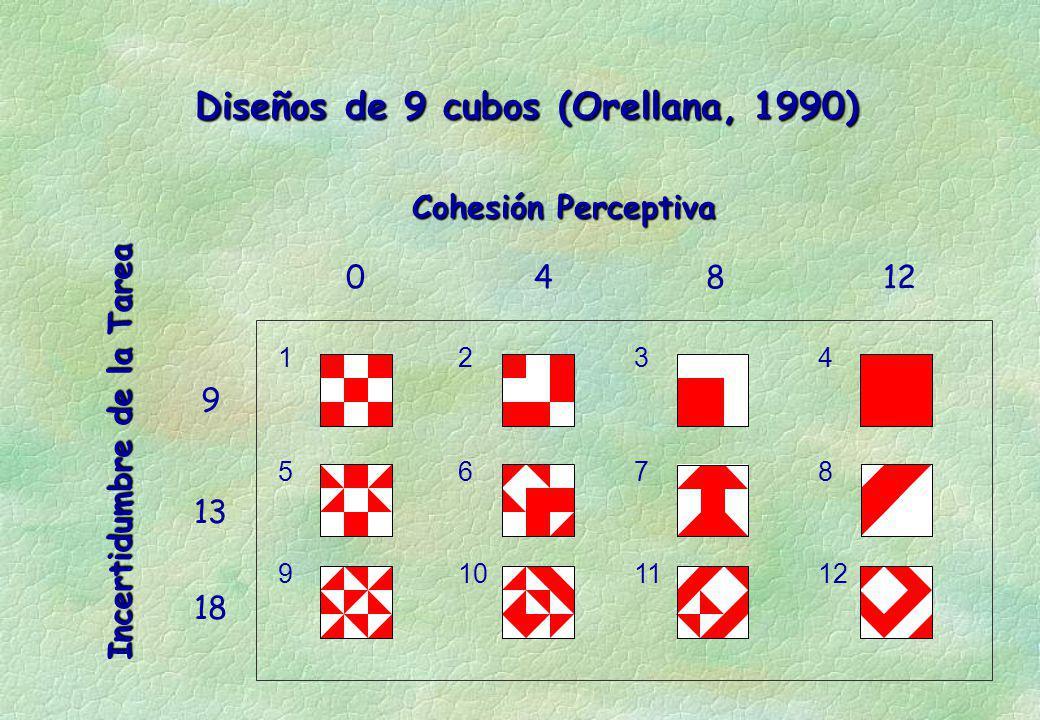 Diseños de 9 cubos (Orellana, 1990)