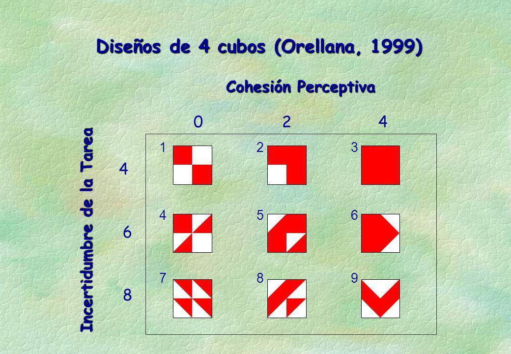 Diseños de 4 cubos (Orellana, 1999)