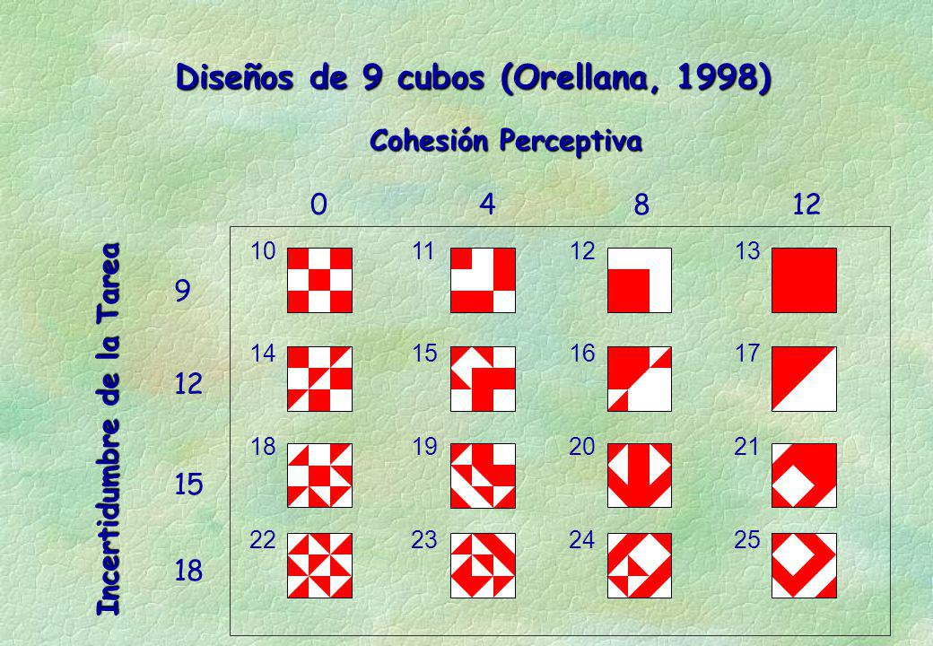 Diseños de 9 cubos (Orellana, 1998)