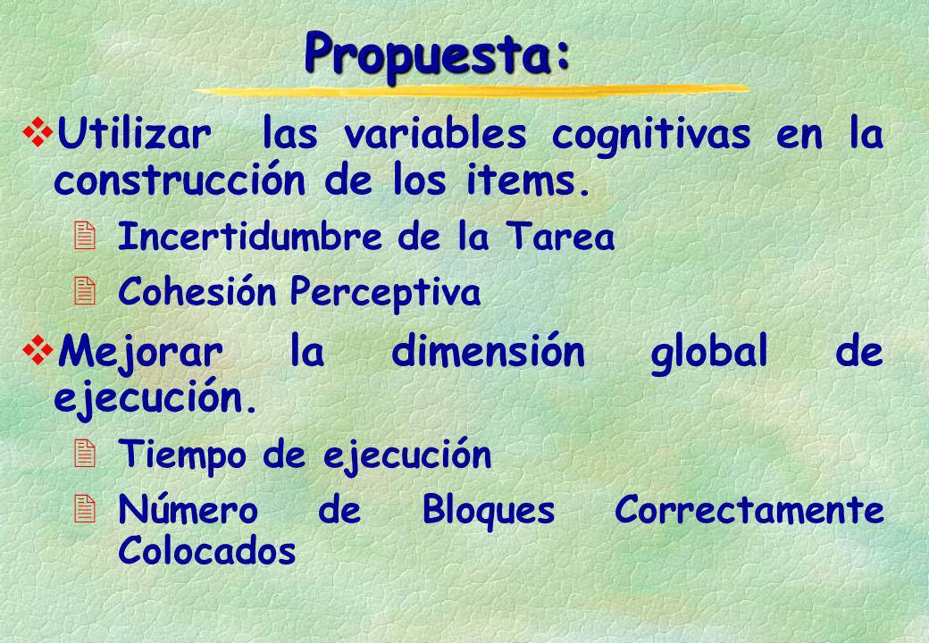 Propuesta: Utilizar las variables cognitivas en la construcción de los items. Incertidumbre de la Tarea.