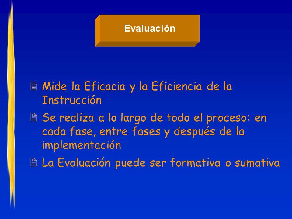 Mide la Eficacia y la Eficiencia de la Instrucción