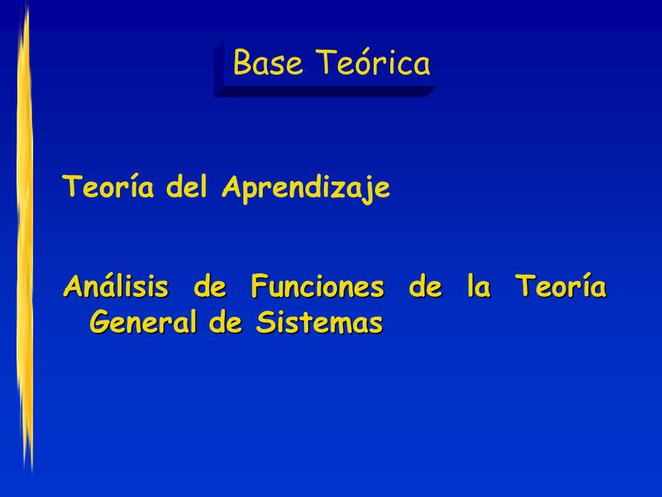 Base Teórica Teoría del Aprendizaje