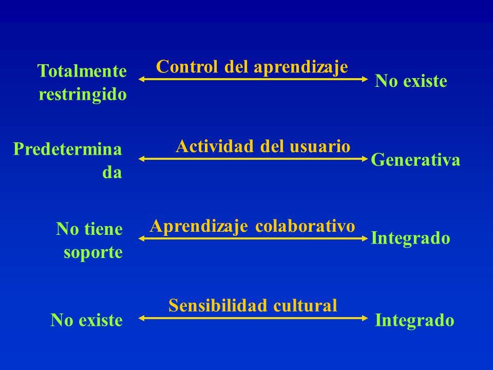 Control del aprendizaje