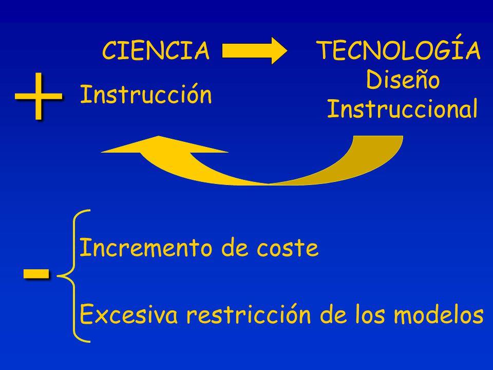 + - CIENCIA TECNOLOGÍA Instrucción Diseño Instruccional