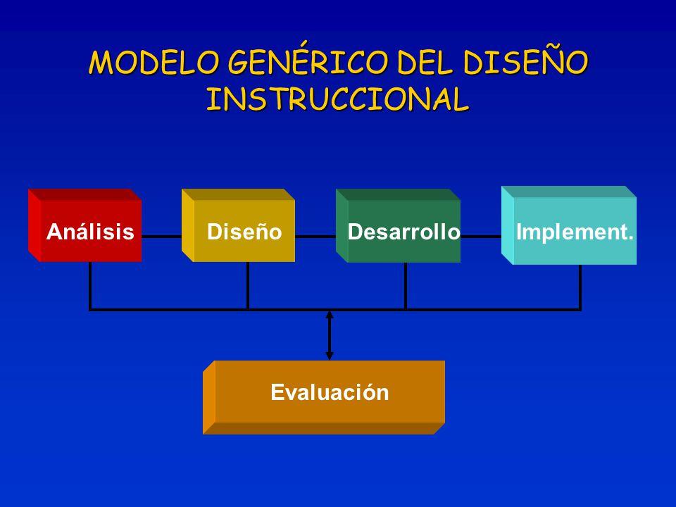 MODELO GENÉRICO DEL DISEÑO INSTRUCCIONAL