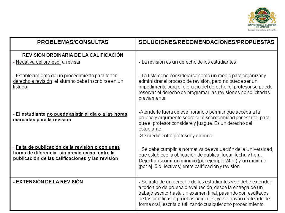 PROBLEMAS/CONSULTAS SOLUCIONES/RECOMENDACIONES/PROPUESTAS