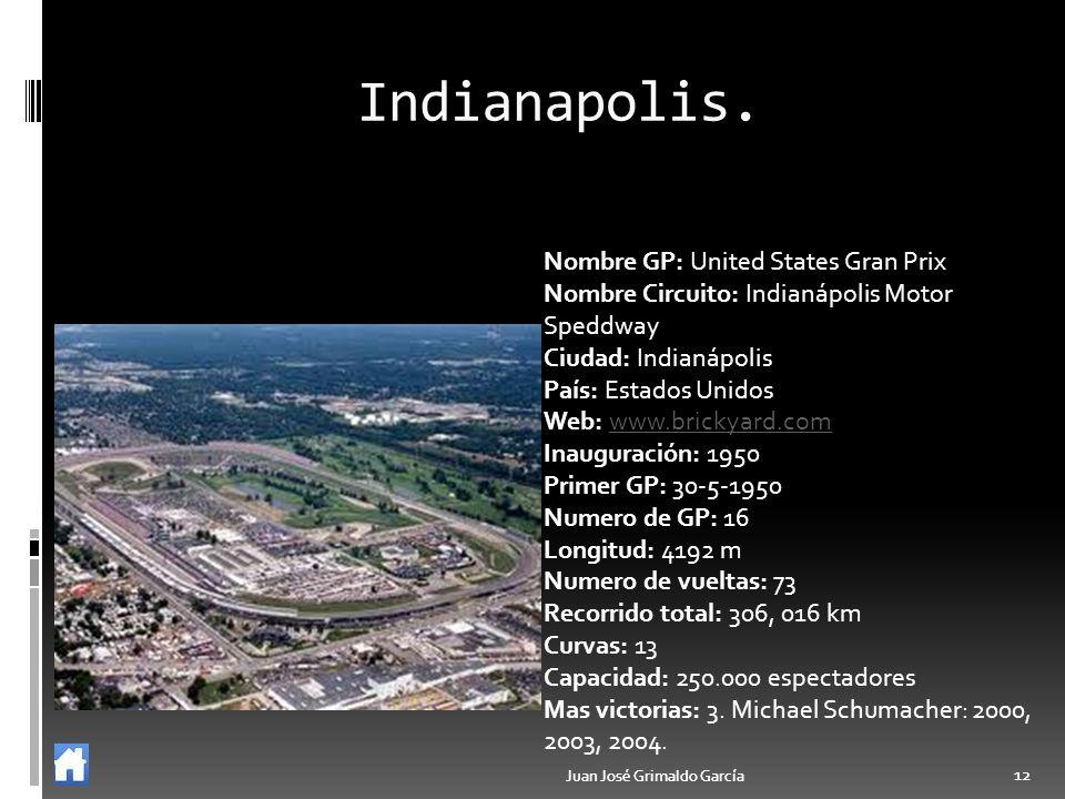Indianapolis. Nombre GP: United States Gran Prix