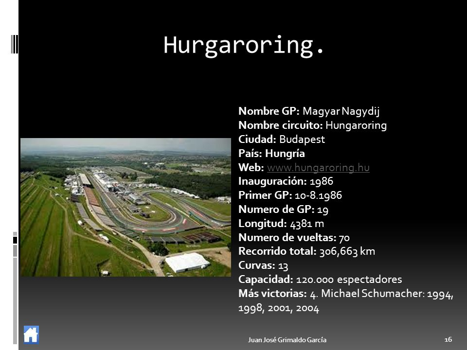 Hurgaroring. Nombre GP: Magyar Nagydij Nombre circuito: Hungaroring