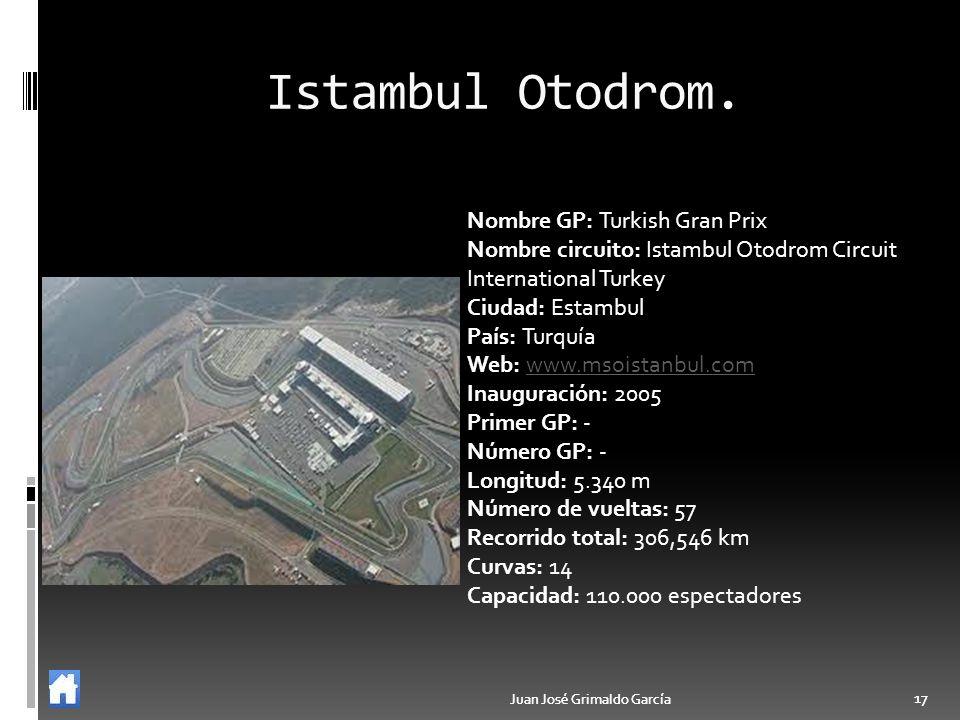 Istambul Otodrom. Nombre GP: Turkish Gran Prix