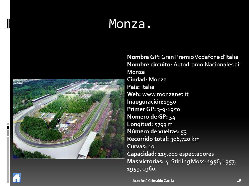 Monza. Nombre GP: Gran Premio Vodafone d Italia
