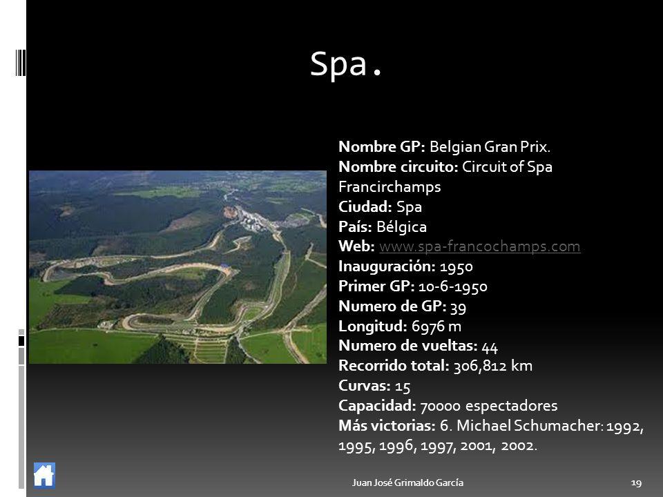 Spa. Nombre GP: Belgian Gran Prix.