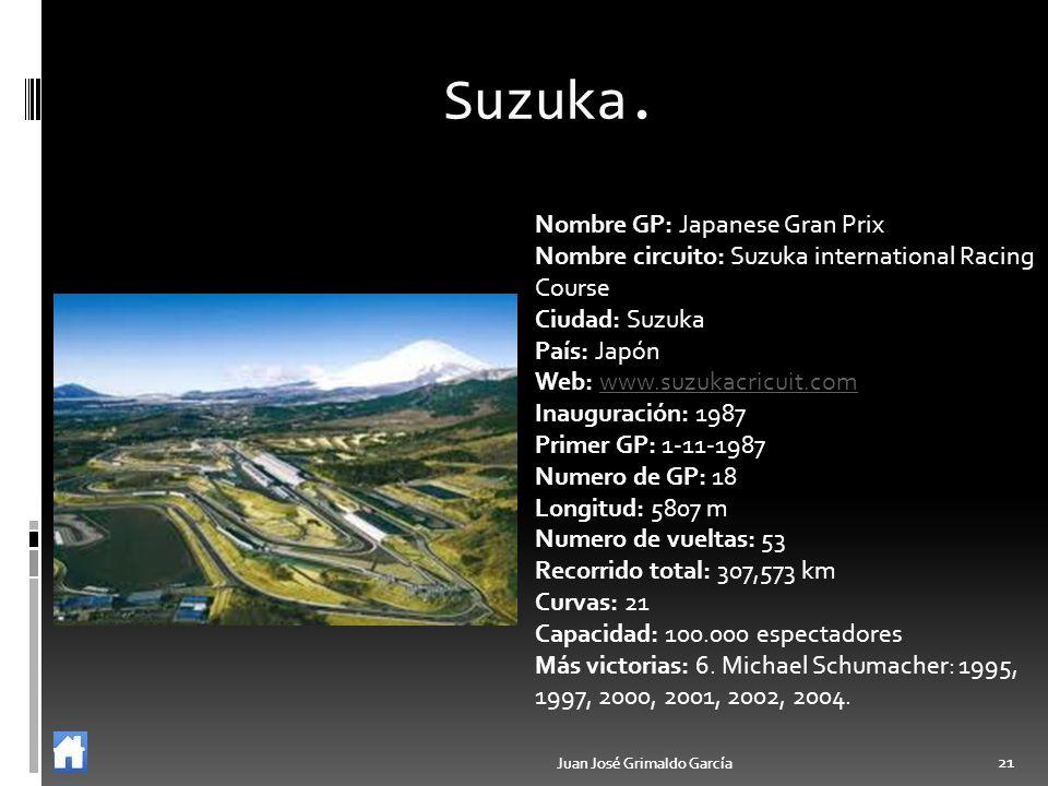Suzuka. Nombre GP: Japanese Gran Prix
