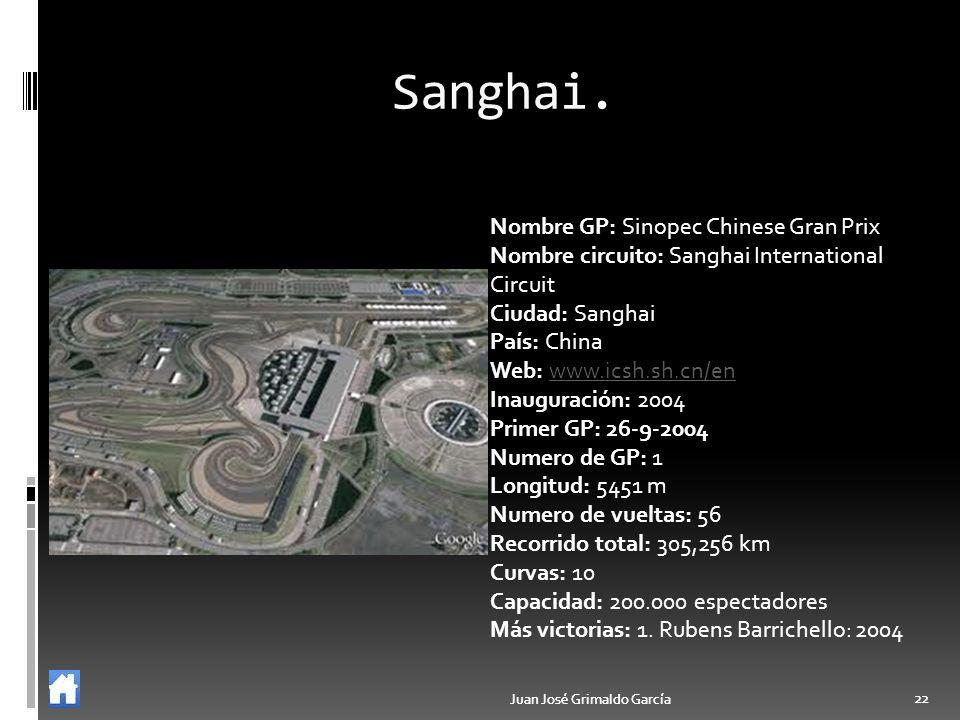 Sanghai. Nombre GP: Sinopec Chinese Gran Prix