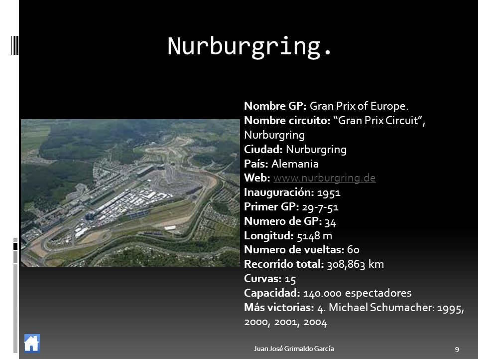 Nurburgring. Nombre GP: Gran Prix of Europe.