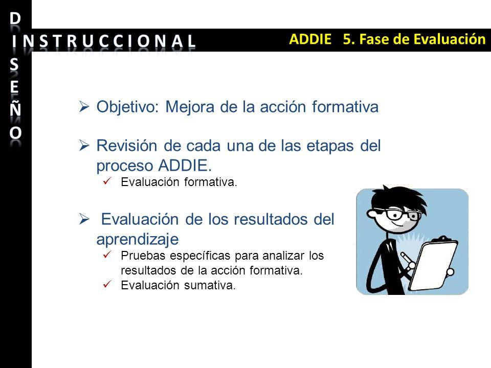 ADDIE 5. Fase de Evaluación