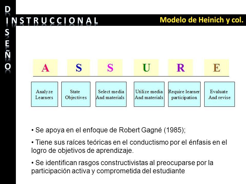 Modelo de Heinich y col. Se apoya en el enfoque de Robert Gagné (1985);