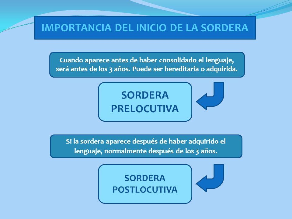 IMPORTANCIA DEL INICIO DE LA SORDERA