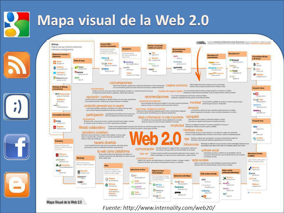 Mapa visual de la Web 2.0 Fuente: http://www.internality.com/web20/