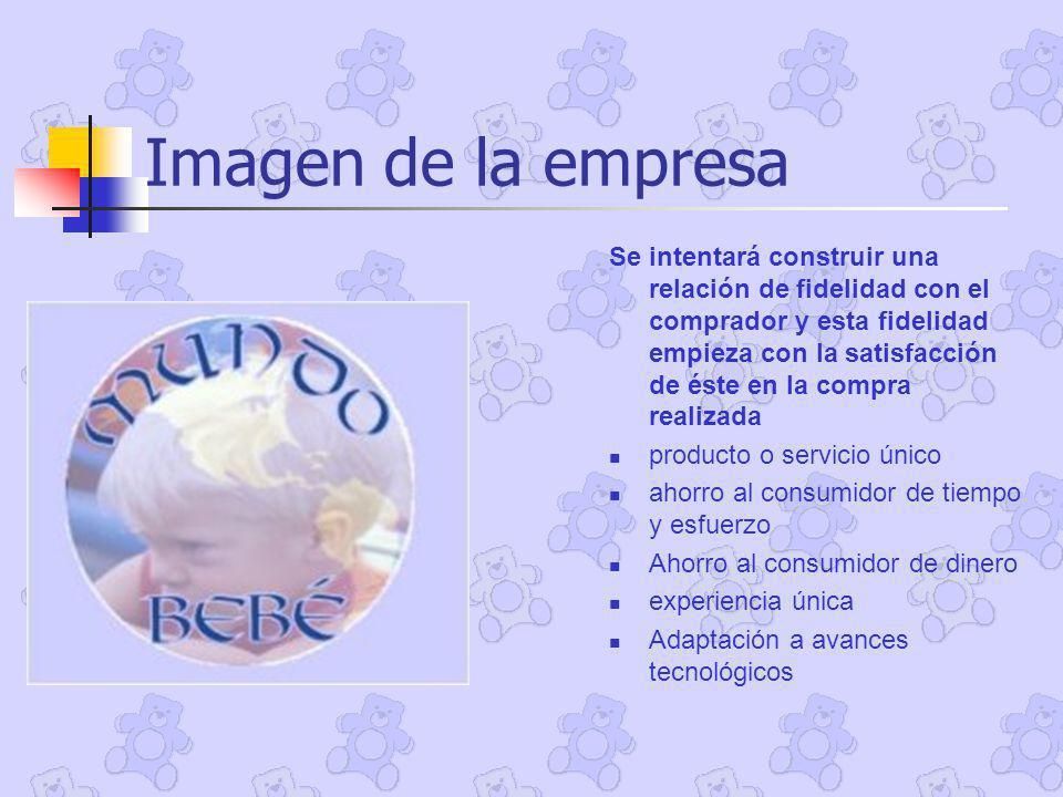 Imagen de la empresa