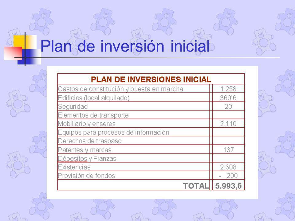 Plan de inversión inicial