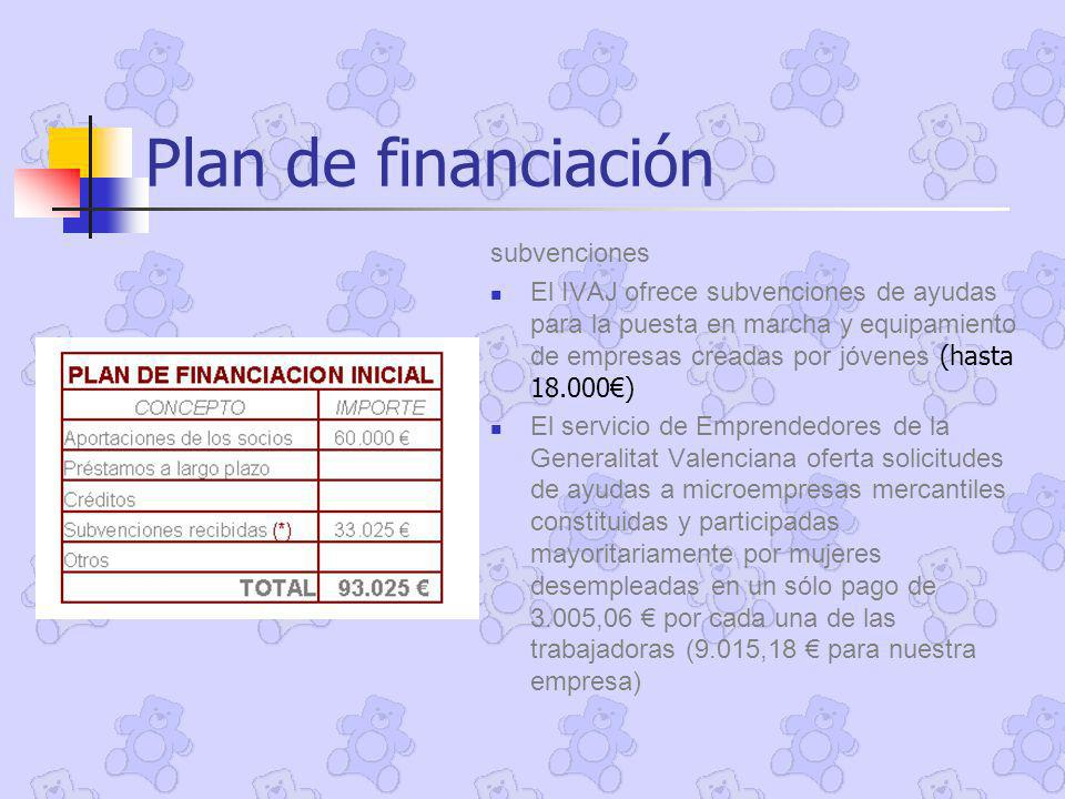 Plan de financiación subvenciones