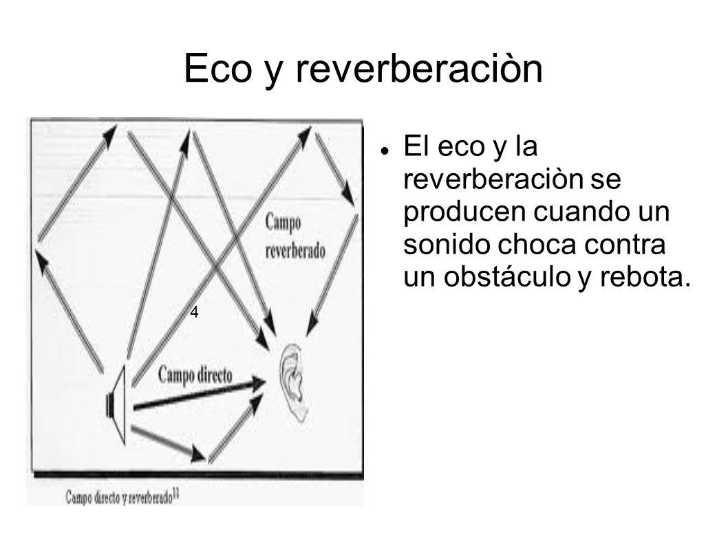 Eco y reverberaciòn 4.