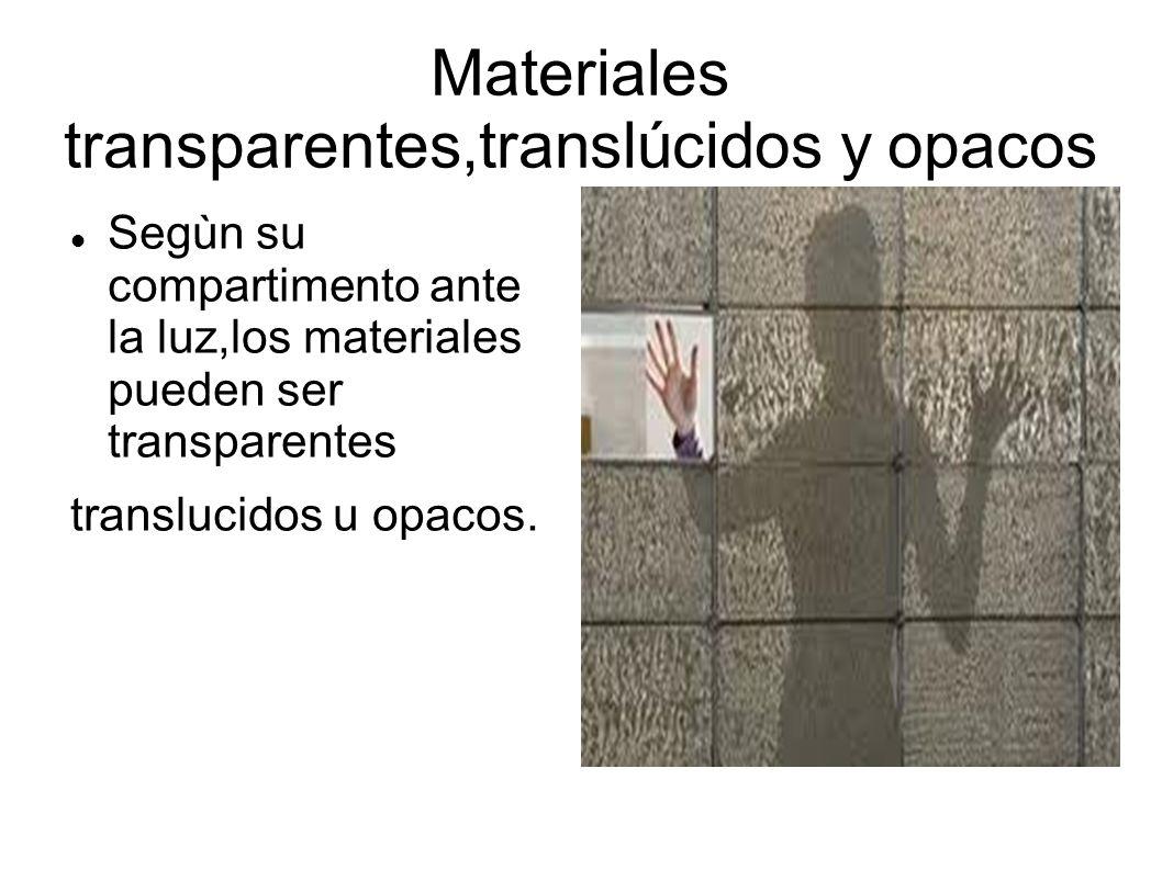 Materiales transparentes,translúcidos y opacos