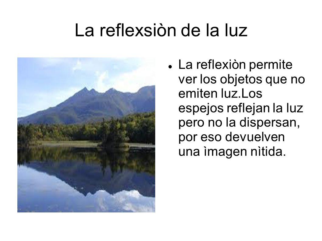 La reflexsiòn de la luz
