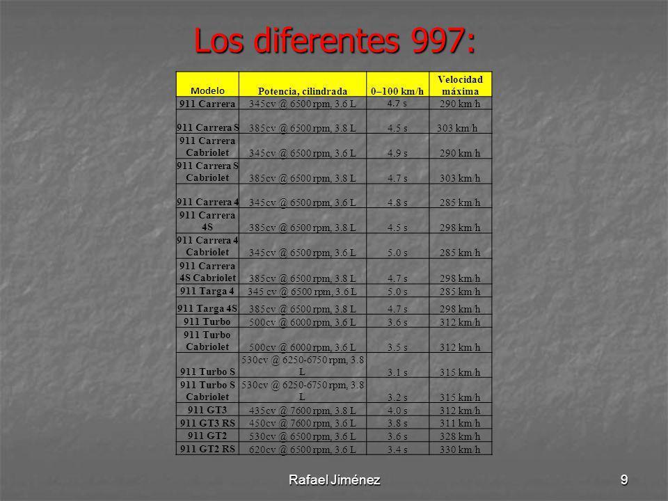 Los diferentes 997: Rafael Jiménez Modelo Potencia, cilindrada