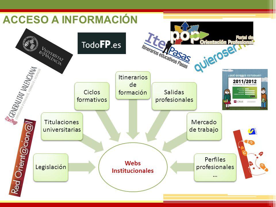 ACCESO A INFORMACIÓN Webs Institucionales Legislación