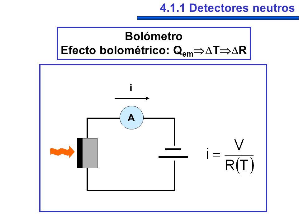 Efecto bolométrico: QemTR