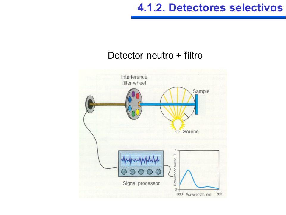 4.1.2. Detectores selectivos