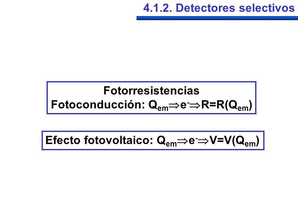 Fotoconducción: Qeme-R=R(Qem)