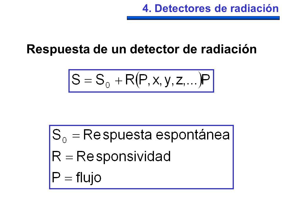 Respuesta de un detector de radiación