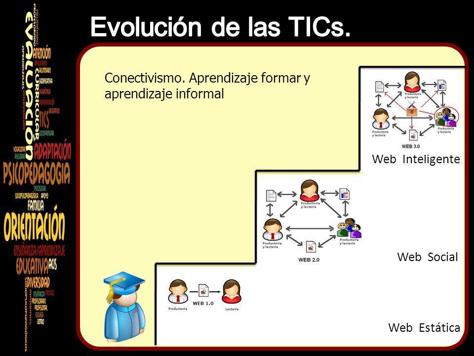 Evolución de las TICs. Educación centrada en el aprendizaje y en la construcción social del conocimiento.