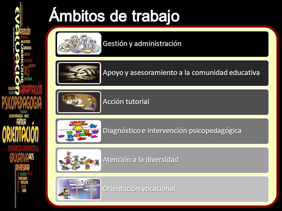 Ámbitos de trabajo Gestión y administración