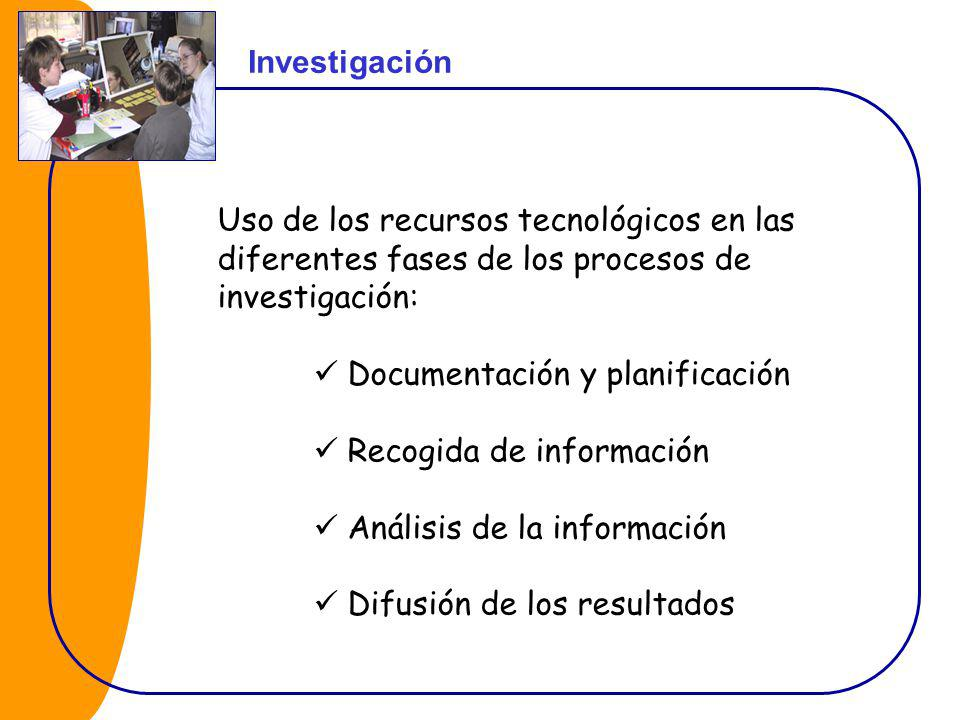 Documentación y planificación Recogida de información
