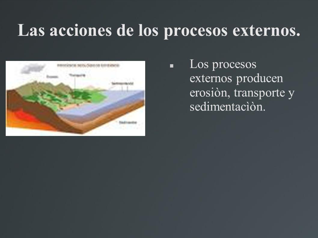 Las acciones de los procesos externos.