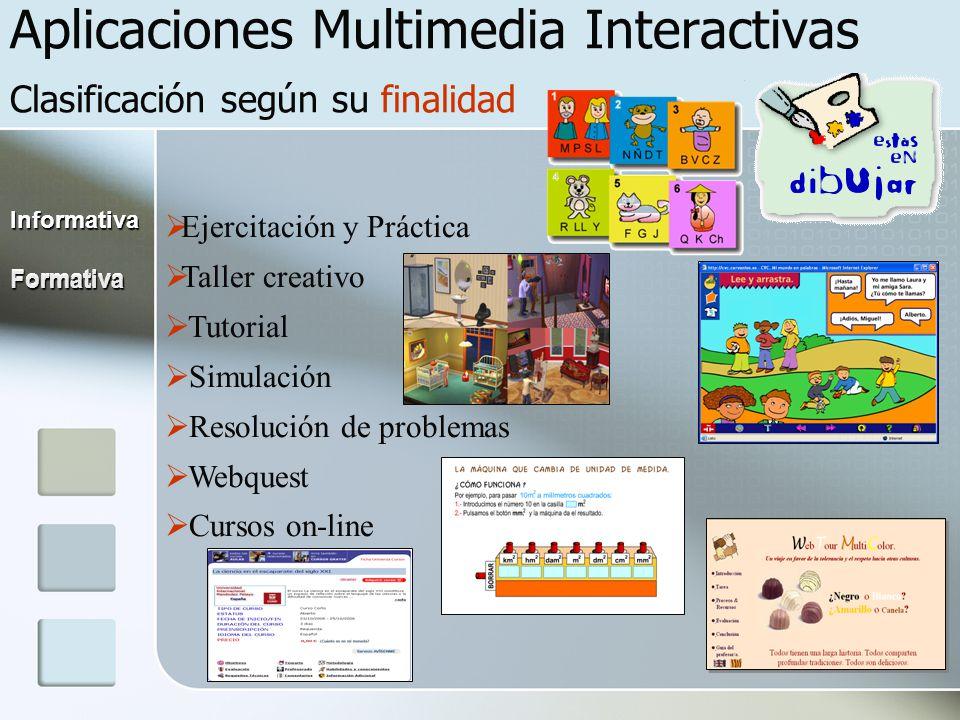 Aplicaciones Multimedia Interactivas Clasificación según su finalidad