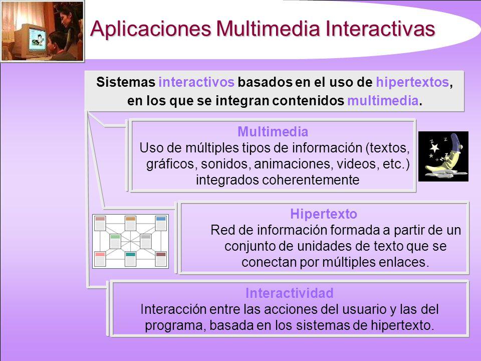Aplicaciones Multimedia Interactivas