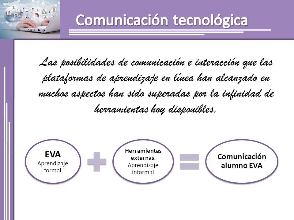 Comunicación alumno EVA