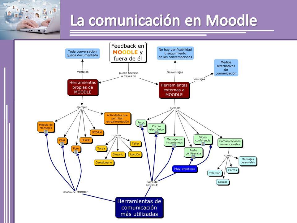 La comunicación en Moodle