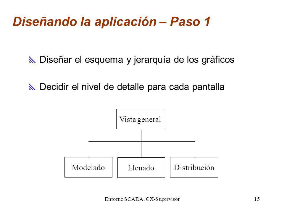 Diseñando la aplicación – Paso 1