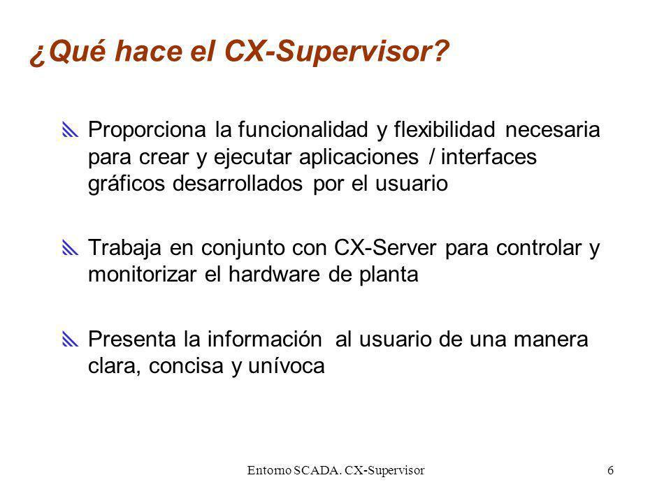 ¿Qué hace el CX-Supervisor
