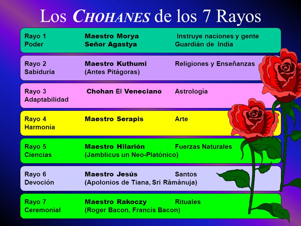 Los CHOHANES de los 7 Rayos